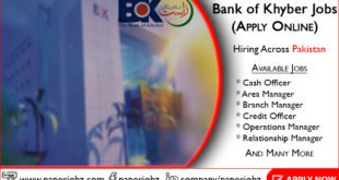 Bank of Khyber Jobs